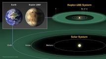 Prvi egzoplanet nalik Zemlji